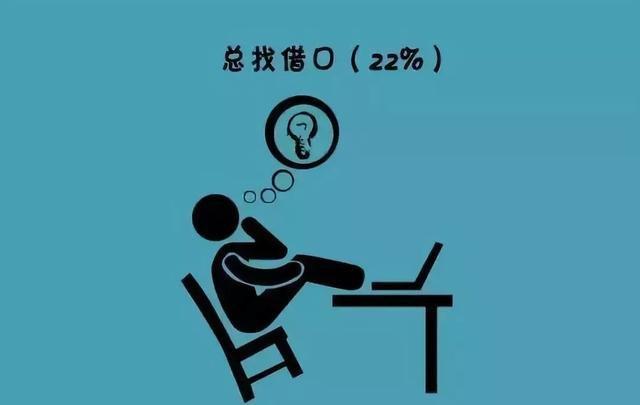哈佛大學研究:一個人墮落的九大根源