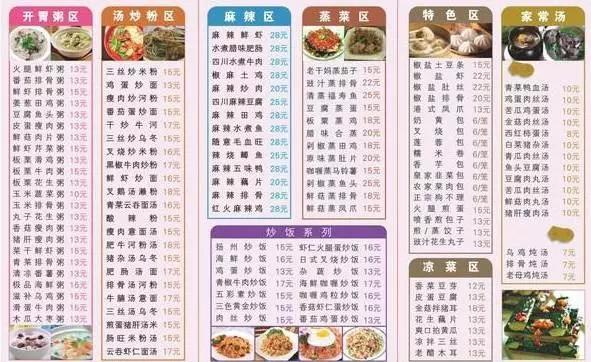 為什麼菜品越多的餐館,收入反而越少?   餐見