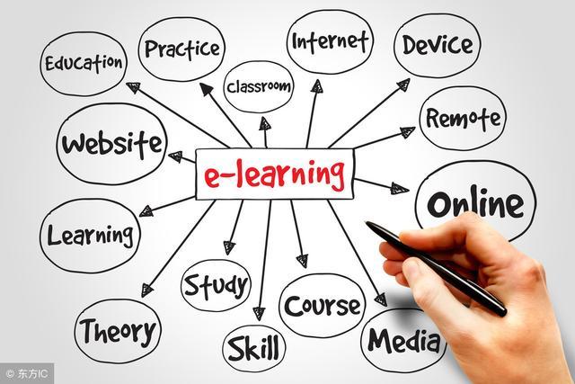 想要讓自己變得更有能力,你必須先掌握這個學習方法