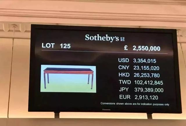 倫敦上流社會花錢姿勢了解一下,不要太震撼!