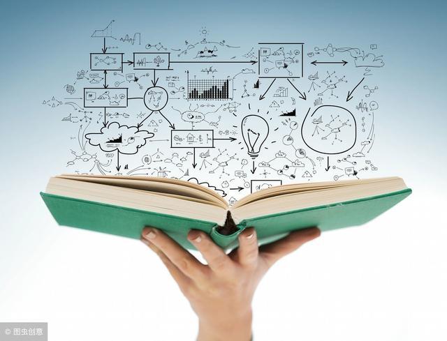 你有沒有覺得自己看了很多知識,而學到的卻只有很少?