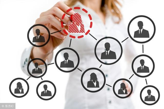 一位百萬年薪CEO的管理總結:作為一把手,干好5件事就夠了!