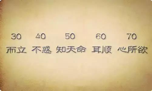 三十而立立什麼? 四十不惑明白了什麼?