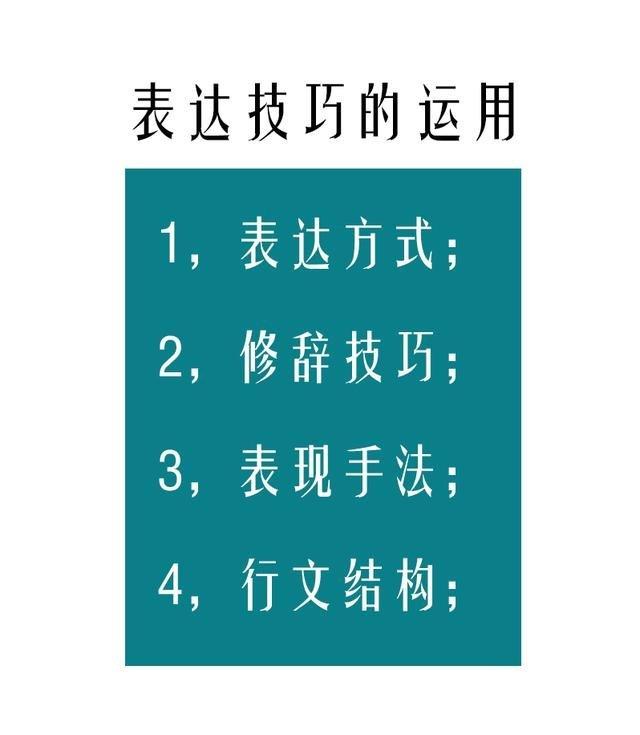 簡單三點,就能快速增強你的表達能力