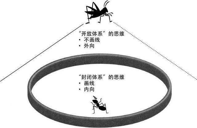 學了認知的3層次,高緯度思考的3種方法,才明白自己有多麼無知!