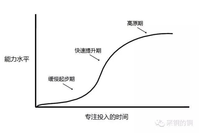 華為半年營收破4000億:把一件事做到極致,勝過平庸地做一萬件事
