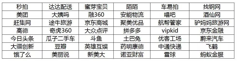 身價260億,被馬化騰稱為中國最成功投資人:背後這4點值得深思